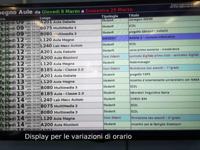 display variazioni orario